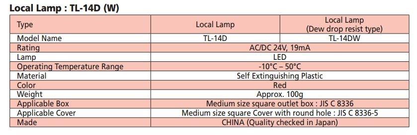 Đèn hiển thị khu vực Hochiki TL-14D