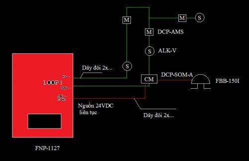 Sơ đồ nguyên lý của hệ thống báo cháy thường và hệ thống báo cháy địa chỉ thumbnail